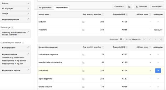 internetiturundus google keyword planner